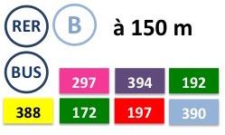RER B Bourg-la-Reine